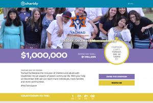Yachad Charidy campaign